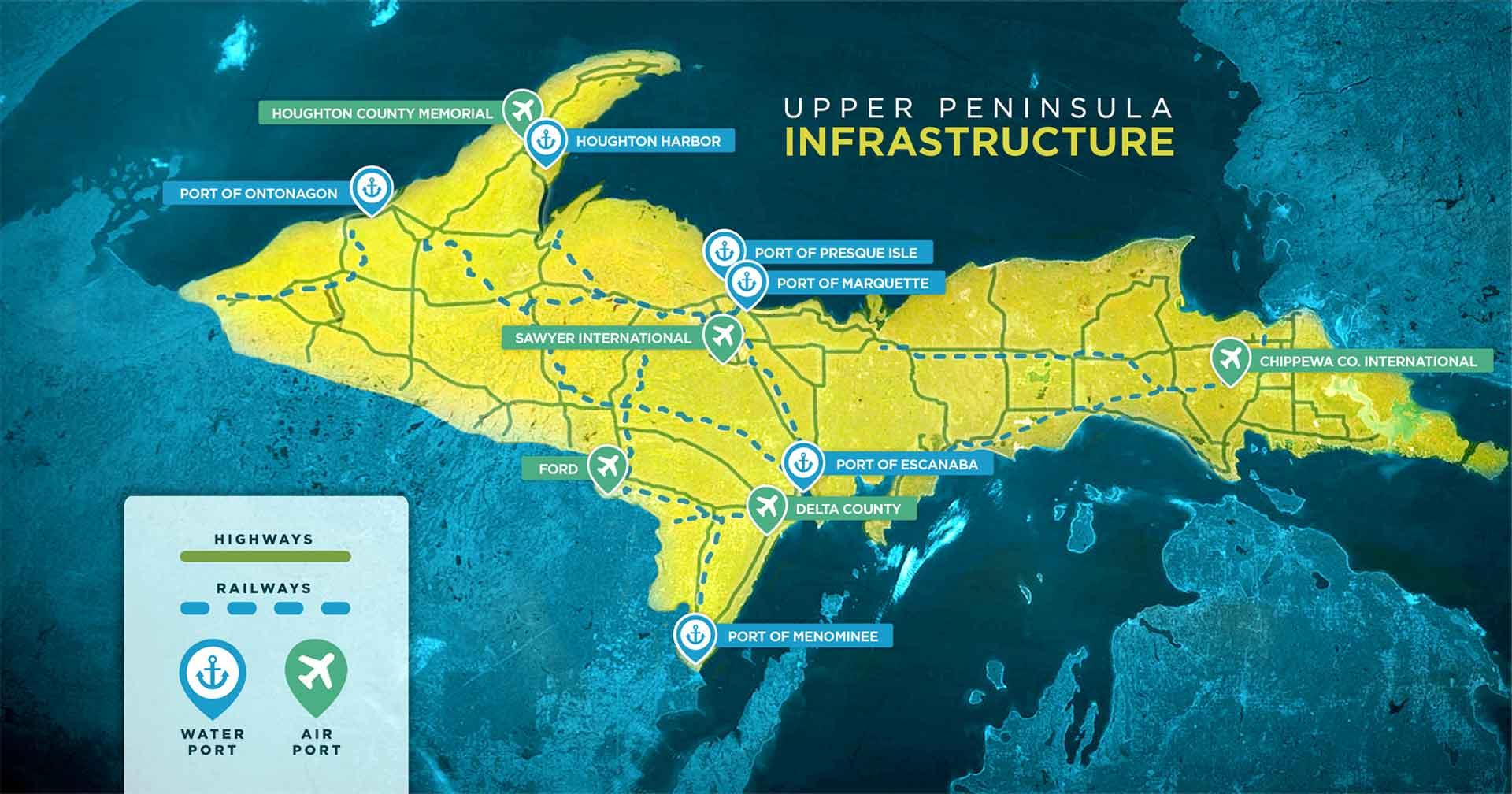 Infrastructure full